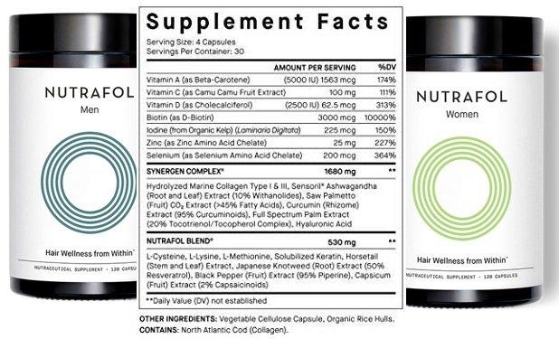 Nutrafol Ingredients List (Men and Women)